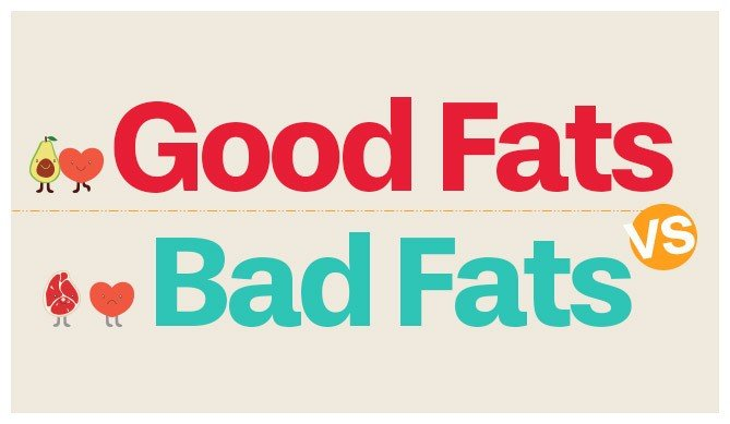 Good Fat vs Bad Fat on a Plant-Based Diet